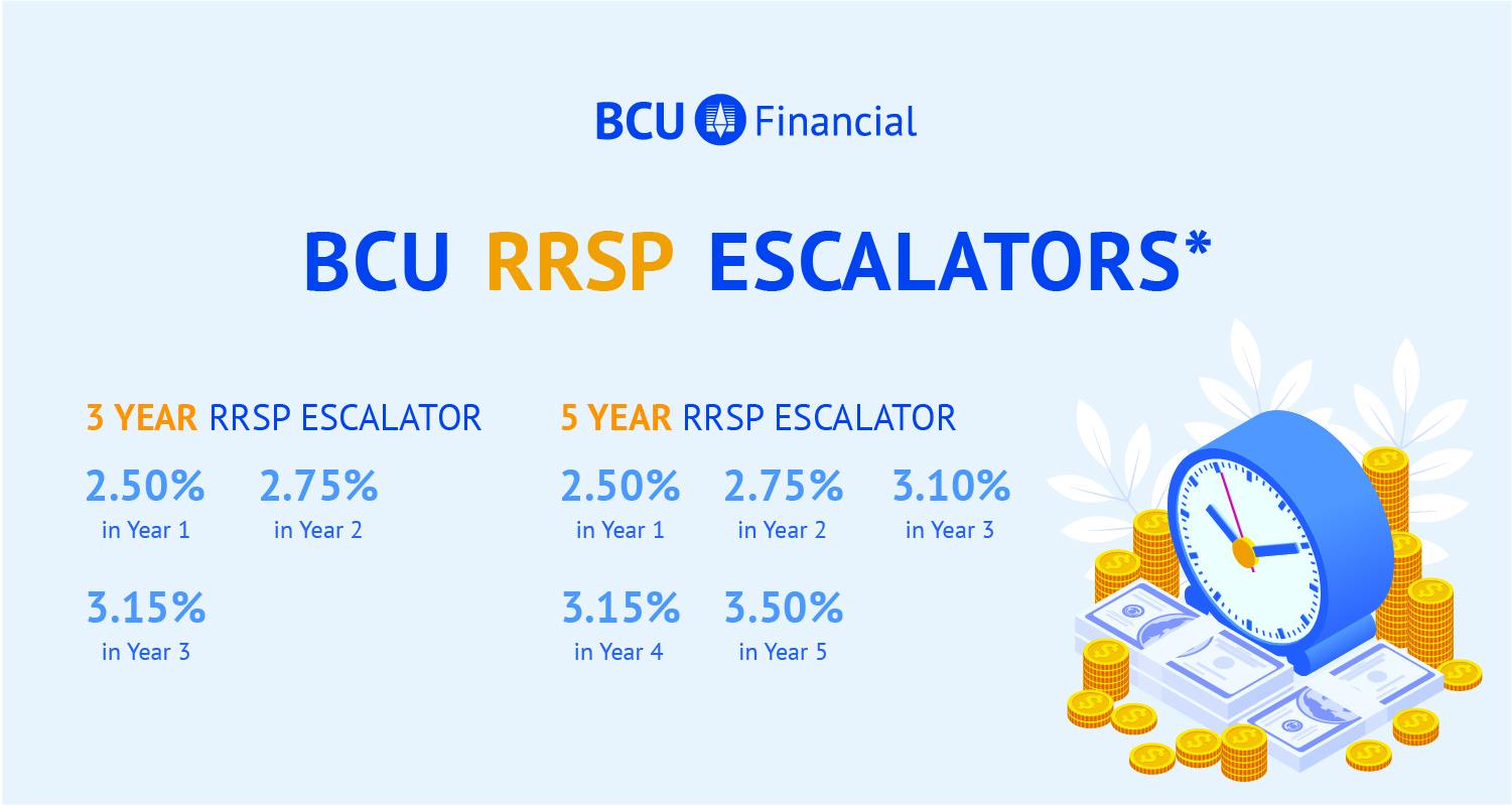 BCU RRSP Escalator