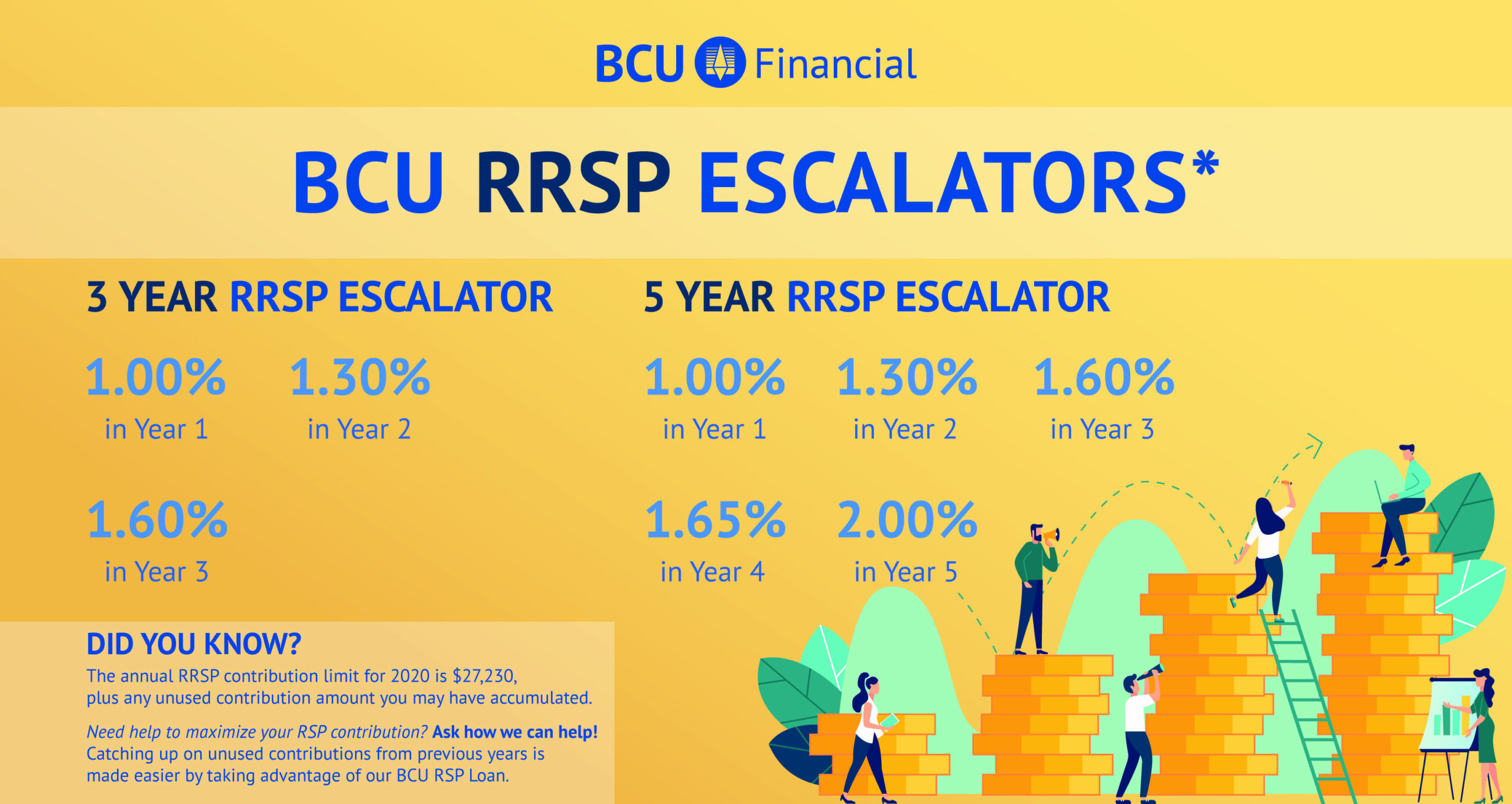 RRSP Escalator 2021